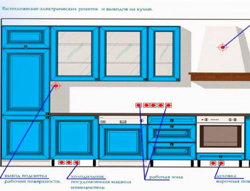 Электрика на кухне тонкости монтажа