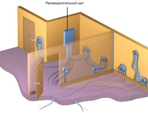 Монтаж электропроводки в стяжке пола