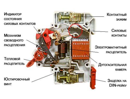 Принцип действия автоматического выключателя нагрузки в бытовой электросети